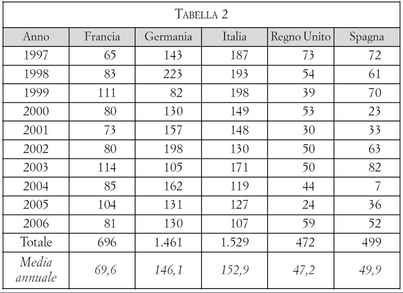 tabella-parlamento